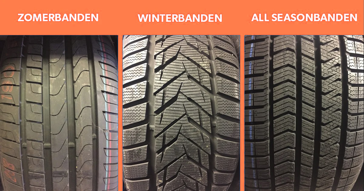 used tyre center profielen